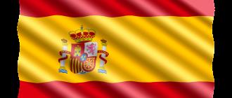 Флаг Королевство Испания